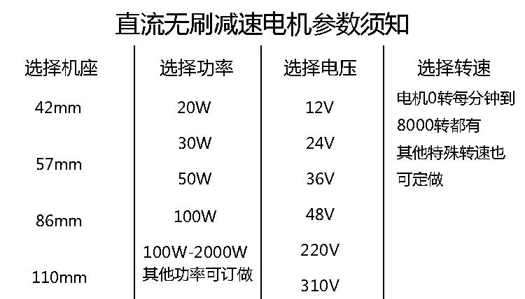 无刷电机RV40减速机